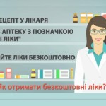Як отримати безкоштовні та доступні ліки?