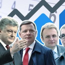 вибори колаж РБК Україна