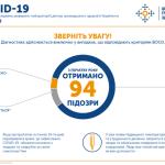 В Україні підтверджено вже 5 випадків COVID-19