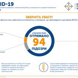 коронавірус_в україні