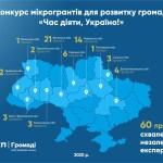 МХП допоможе реалізувати 60 ініціатив в 11 областях України