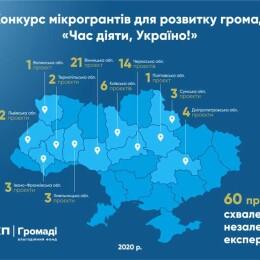 Час-діяти,-Україно@3x