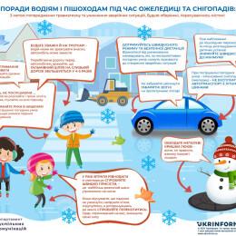поради водіям і пішоходам_інфографіка