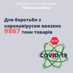 Для боротьби з коронавірусом ввезено 9867 тонн товарів