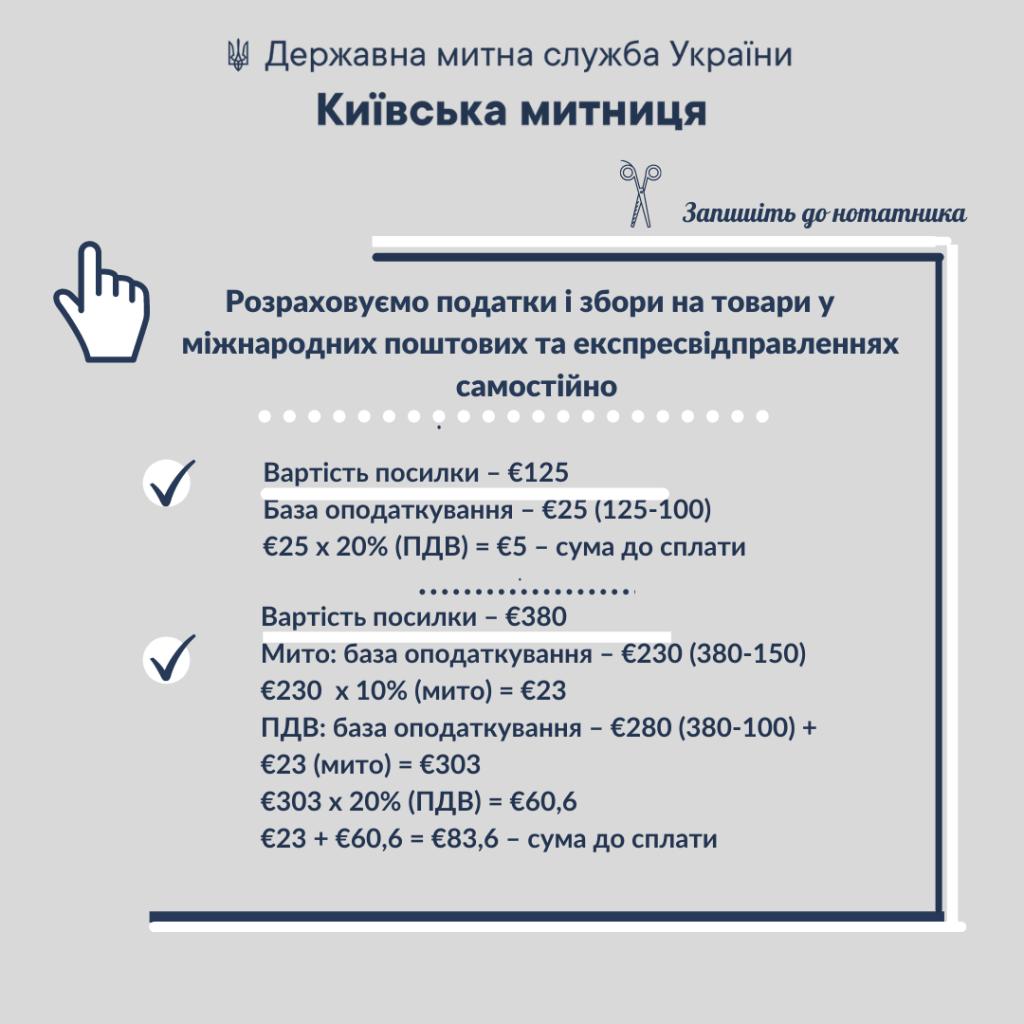 митниця_міжнародні відправлення1