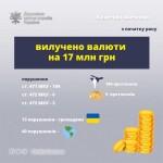 Київська митниця вилучила валюти на 17 мільйонів гривень
