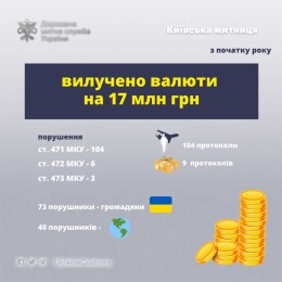 митниця_вилучено-валюти